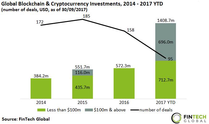 cryptocurrencies alternative investments